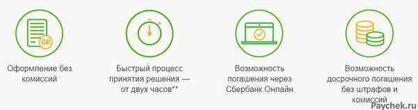 Преимущества кредитования в Сбербанке