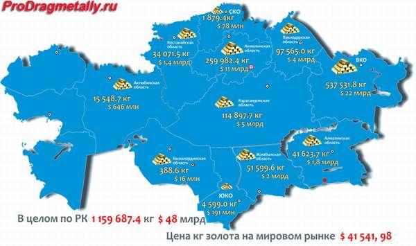 Карта месторождений золота в Казахстане