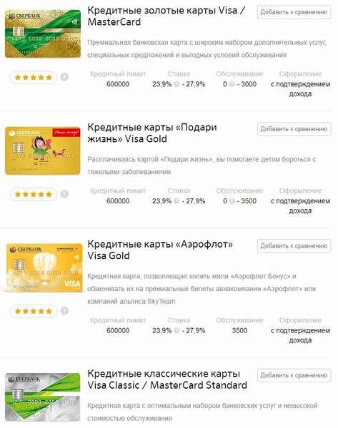 Кредитные карты Сбербанка в 2019