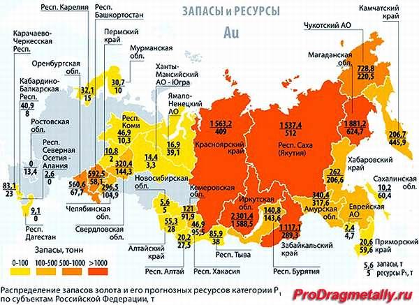 Карта запасов золота в России