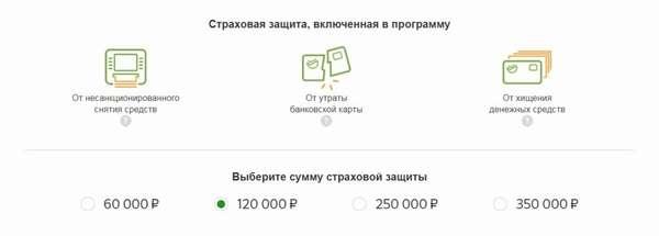 Страхование карты Сбербанка от мошенничества: сколько стоит, отзывы и как отказаться