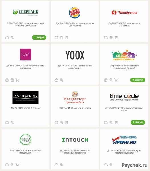 Список партнеров программы Спасибо от Сбербанка