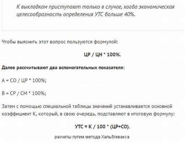 Метод Хальбгевакса
