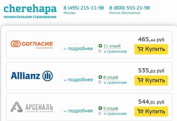 Медицинская страховка в Чехию для Шенгенской визы 2019: онлайн, сколько стоит, требования и отзывы