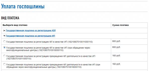 Пошлина за регистрацию ИП