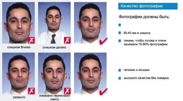 Правила оформления фото на визу