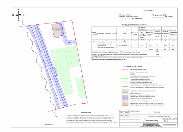 План участка с обозначением использования его частей