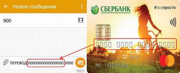 Perevod-na-kartu-Sberbanka-po-nomeru-karty