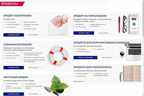 почта банк взять кредит наличными онлайн взять кредит 2000000 рублей наличными без справок