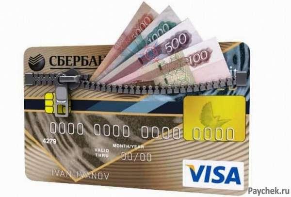 Микрокредит инвест готовый бизнес в кредит под залог