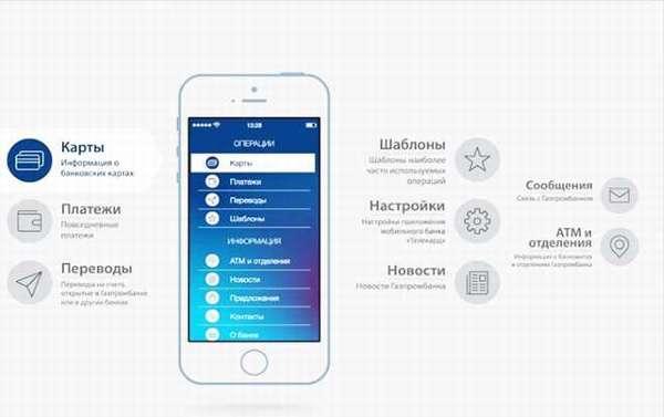 ПАРАМЕТРЫ ФАЙЛА Kak-peervesti-dengi-s-karty-na-kartu-cherez-prilozhenie-Telekard