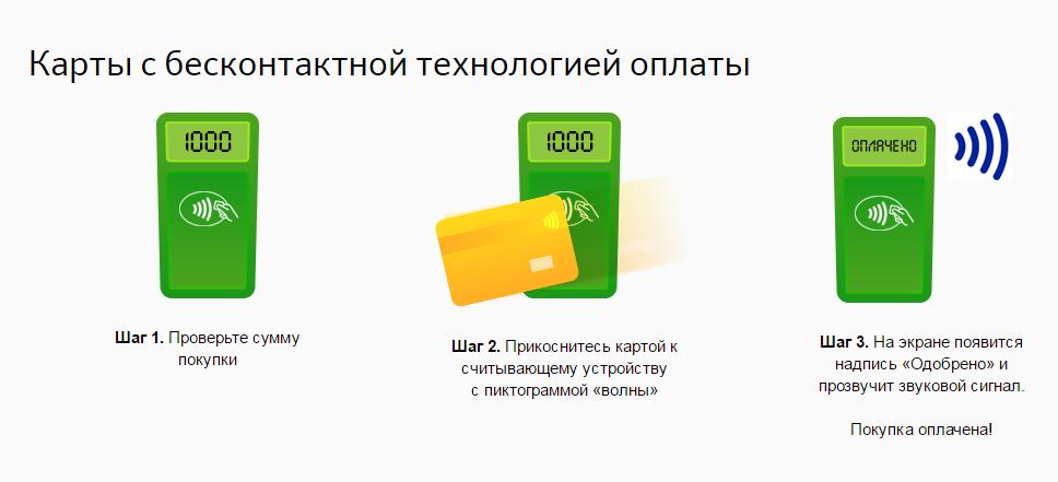 Понятие бесконтактных платежей (Paypass)