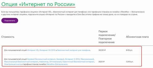 Обзор и подключение тарифных опций с роумингом по России от Мегафон