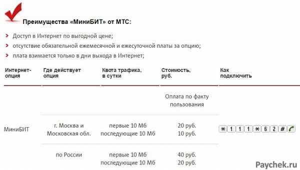 Тариф МиниБИТ от МТС