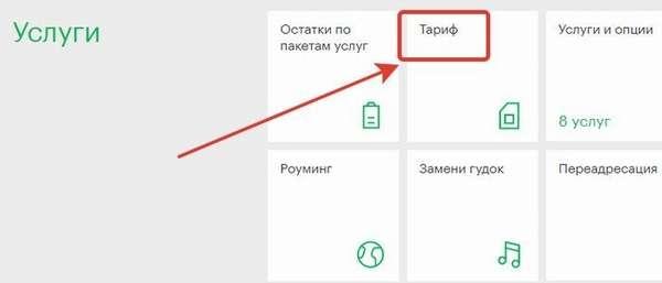 Как подключить тарифный план от Мегафон «Все включено S»?