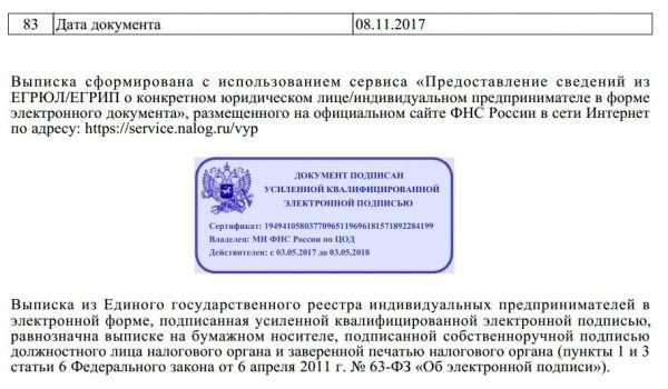 Лист из выписки из ЕГРИП-реестра с визуализацией электронной подписи