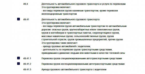 Состав ОКВЭД 49.41