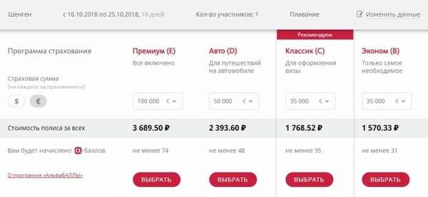Страховка для Шенгена в Альфастрахование: стоимость и как купить онлайн