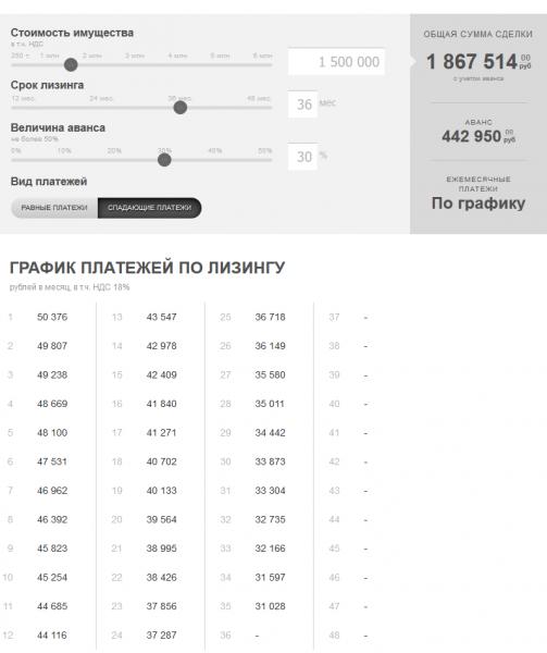 Лизинговый калькулятор «Ресо»