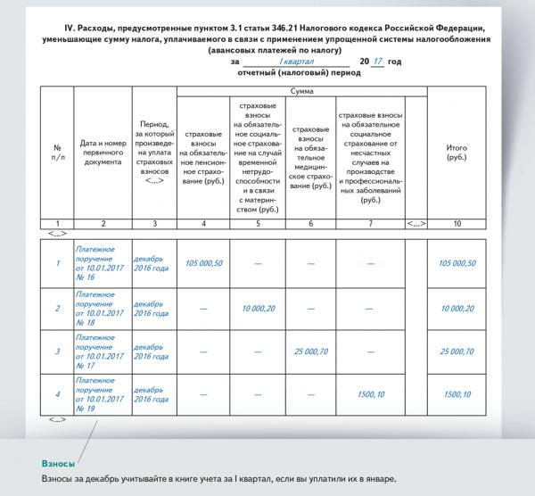 Раздел IV КУДиР при УСН