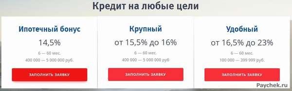Банк втб 24 казань официальный сайт кредит наличными