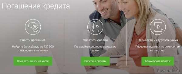 Погашение кредита в ОТП банк