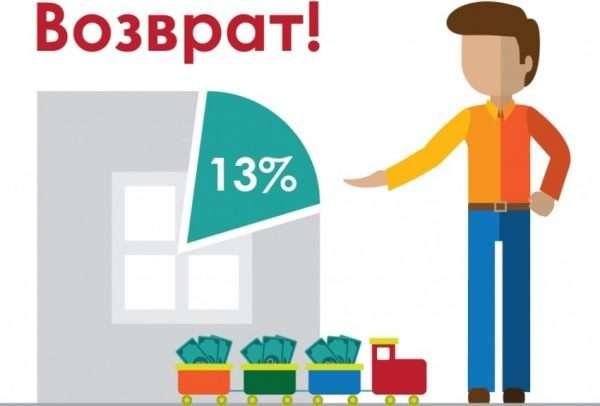 Схематическое изображение налогового вычета при покупке жилья