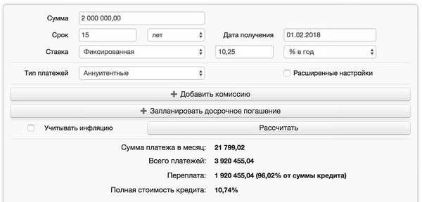 Досрочное погашение ипотеки в сбербанке калькулятор онлайн