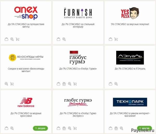 Магазины-партнеры программы Спасибо от Сбербанка