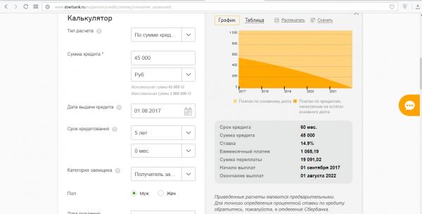 Скрин кредитного калькулятора Сбербанка