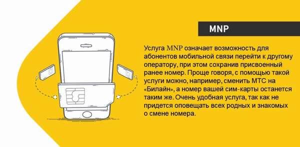 Как перейти на Мегафон с сохранением своего номера?