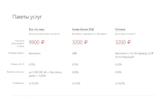 Скриншот с сайта Альфа-Банка с тарифами