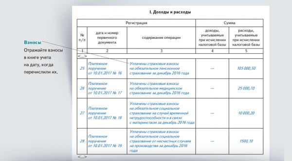 Пример страницы КУДиР
