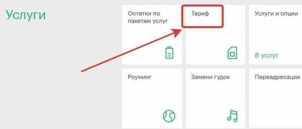 Всё что нужно знать о тарифном плане «Мегафон-онлайн»